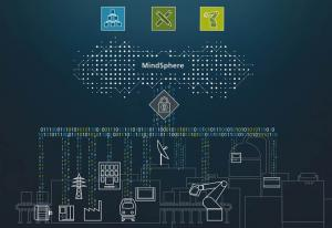 Siemens and Software AG team up for IoT Integrating IoT operating system and digital business platform.
