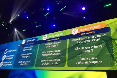 The CIO's guide to driving digital transformation