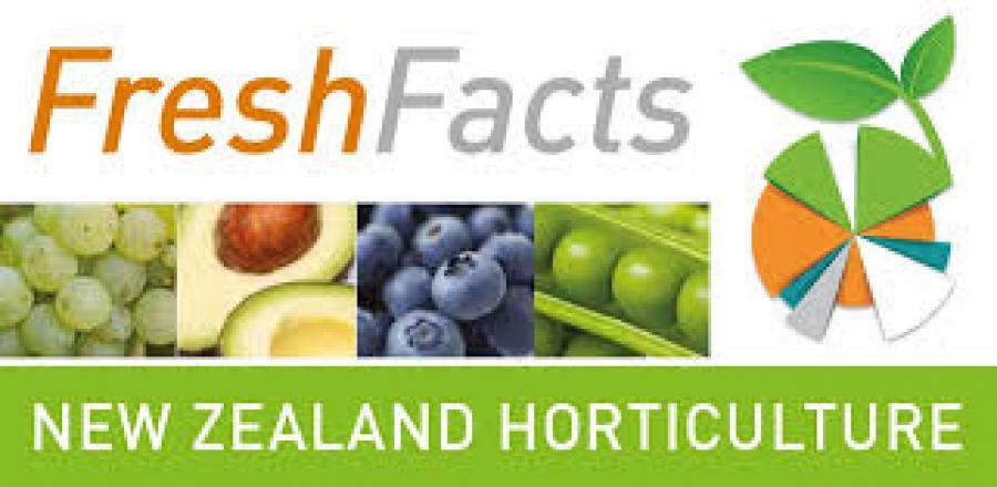 Major fresh produce traceability project underway in New Zealand