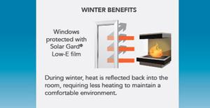 SolarGard For Winter Warmth