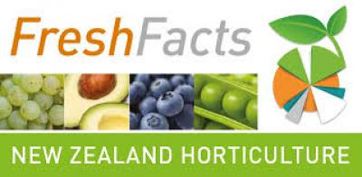 Major fresh produce traceability project underway in New Zealand