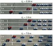 Drone footage revealed that cars take more time to accelerate when they stop closer together than when they stop farther apart. The researchers conceptualized this aspect of the Smart Road experiment as the latent heat of transitioning from a solid, or stopped, phase to a liquid, or moving, phase.
